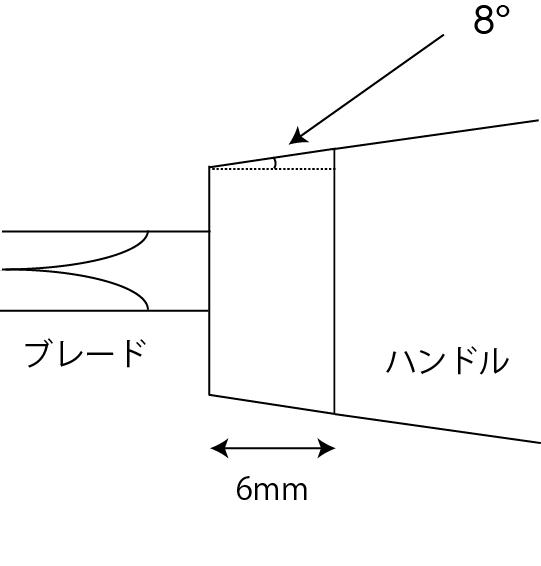 ヒルト角度